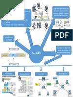 mapamental.pdf