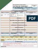 FORMATO DE INFORME DE NIVEL Y PRIMERO INICIAL DE APRENDIZAJE Y COMPORTAMIENTO.docx