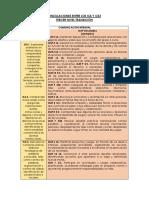 V_VINCULACIONES ENTRE LOS OA Y OAT NIVEL TRANSICIÓN.docx · versión 1.pdf