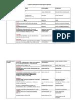 CUADRO DE PLANIFICACION DE ACTIVIDADES .pdf