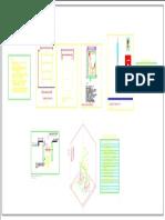 PPCI -Model