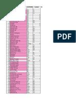 daftar lemari UGD