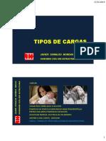 TIPOS DE CARGAS