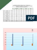 DATA PERWILAYAHAN 2017-2018