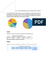 Pie chart and Line graphs