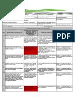 Copia de INFORME TECNICO Institucional Febrero 2016