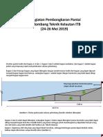 Layout Saluran gelombang.pdf