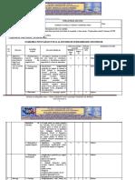 BUG Stabilirea punctajului total al riscurilor si ierarhizarea riscurilor - Evaluarea sistemului de control intern privind activitatea de impozite si taxe locale - Duplicat
