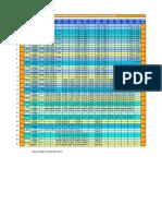 pipe data