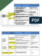 plan d'action.docx