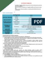 LE ENTRATE PUBBLICHE / DIRITTO SENZA FRONTIERE