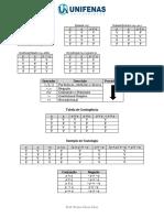 Tabela_Verdade.pdf