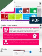 Proxy User Guide.pdf