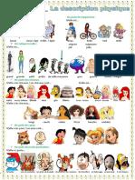 La description physique A1.1.pdf