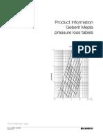 Pressure loss diagram_Mepla