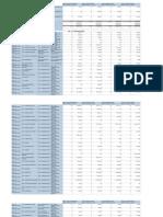 06-07 07-08 M-dcps Transportation Budget