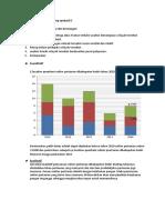 tugas analisis data dan keruangan (AGUNG)