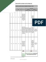 Descargar Formato reporte escrito información de un Incidente de trabajo, Accidente de Trabajo y Enferemedad laboral -