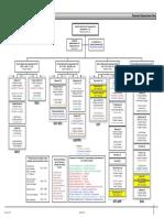 Organigrama GOG 2020 R8 300320 Coronavirus ABRIL (003)