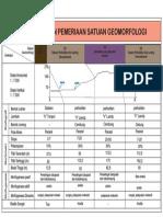 7.penampang geomorfologi fix