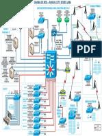 Diagrama Ransa CCTV ABRIL 2019