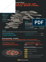 Endpoint-Security-Complexity-and-Risks