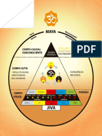 gráfico_autoconnhecimento.pdf