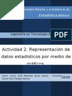 Actividad 2. Representación de datos estadísticos por medio de gráficos