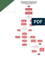 Diagrama de flujo Ana