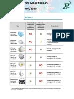 Actualizacion información mascarillas 07-04-2020.pdf.pdf.pdf.pdf.pdf