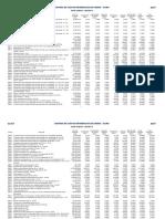 SC 04-2019 Relatório Sintético de Equipamentos