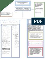 Mentefacto .pdf