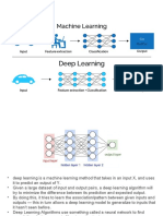 Machine Learning101