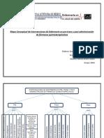 Intervenciones Quimioterapéuticos.pdf