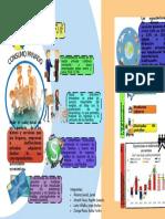 infografia consumo privado