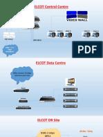 ELCOT - Control Centre & Data Centre.pdf