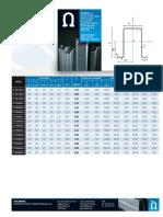 Catálogo UTILPERFIL Perfis Omega.pdf