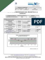 EGPR_522_06 - Reporte de Performance del Proyecto - Completo