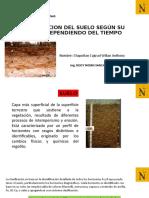CLASIFICACION-DEL-SUELO-SEGÚN-SU-ORIGEN-DEPENDIENDO-DEL