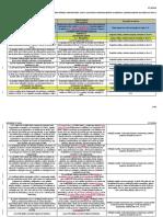 ap-05-2019-quadro-comparativo.pdf