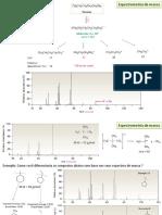 Espectrometria De Massas - Isótopos, Fragmentação E Análise De Espectros.pptx