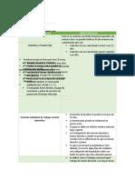 TIPOS DE CONTRATOScuadro comparativo.docx