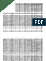 choral music database