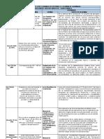 COMPARATIVO LEYES CONTABLES SECTOR PUBLICO COLOMBIA VS GUATEMALA