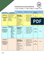 CRONOGRAMA DE EVALUACIÓN. 3RO A