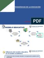 Modelo educativo-Producto academico (1).pptx
