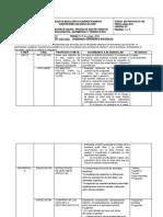 MATEMÁTICAS GRADO 11 (secuencias didacticas) (semana 2 del mes de octubre)