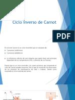 Ciclo Inverso de Carnot