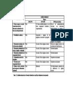 Tabla 1.1.2-ANÁLISIS TENDENCIAL-PERFIL-arreglado