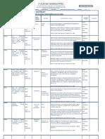 plan de aula tercer periodo tres